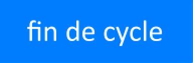 fin-de-cycle